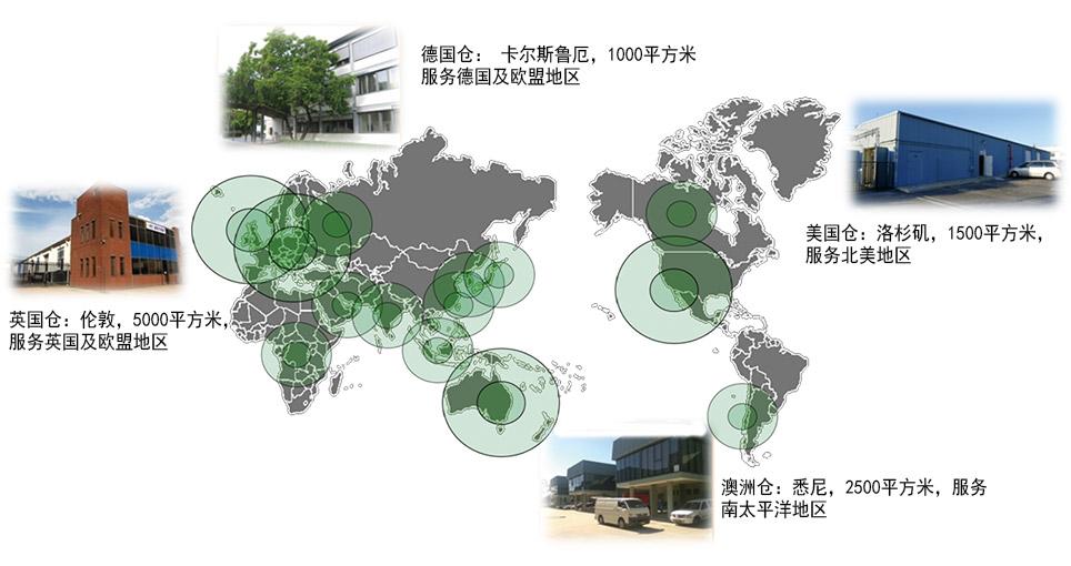 外贸综合服务(图1)